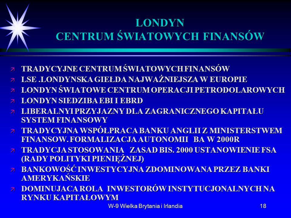 LONDYN CENTRUM ŚWIATOWYCH FINANSÓW