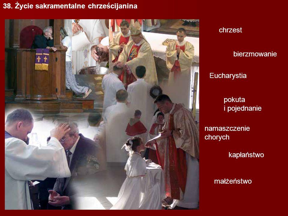 38. Życie sakramentalne chrześcijanina