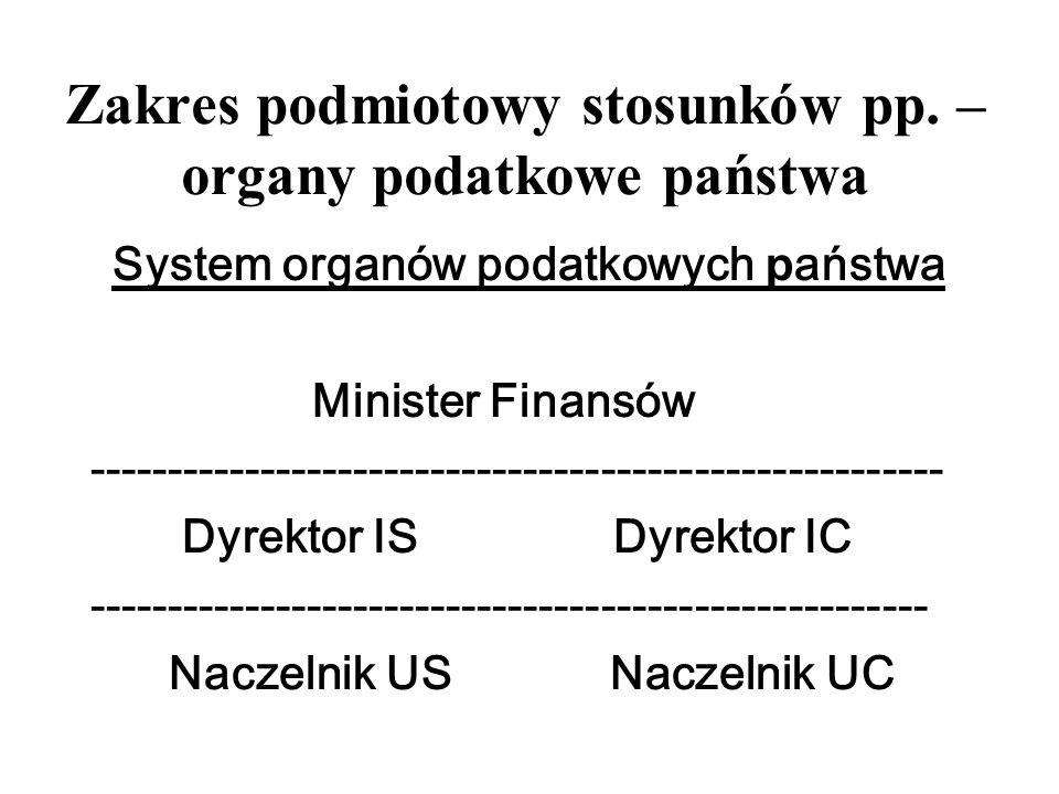Zakres podmiotowy stosunków pp. – organy podatkowe państwa