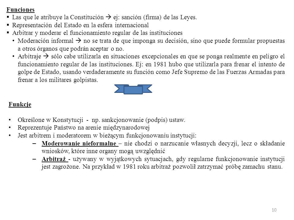 Funciones Las que le atribuye la Constitución  ej: sanción (firma) de las Leyes. Representación del Estado en la esfera internacional.