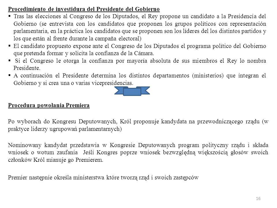 Procedimiento de investidura del Presidente del Gobierno