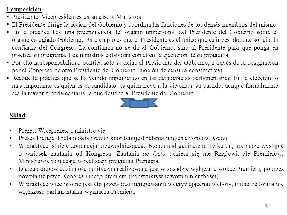 Composición Presidente, Vicepresidentes en su caso y Ministros.
