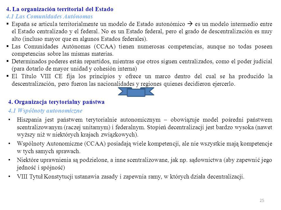 4. La organización territorial del Estado