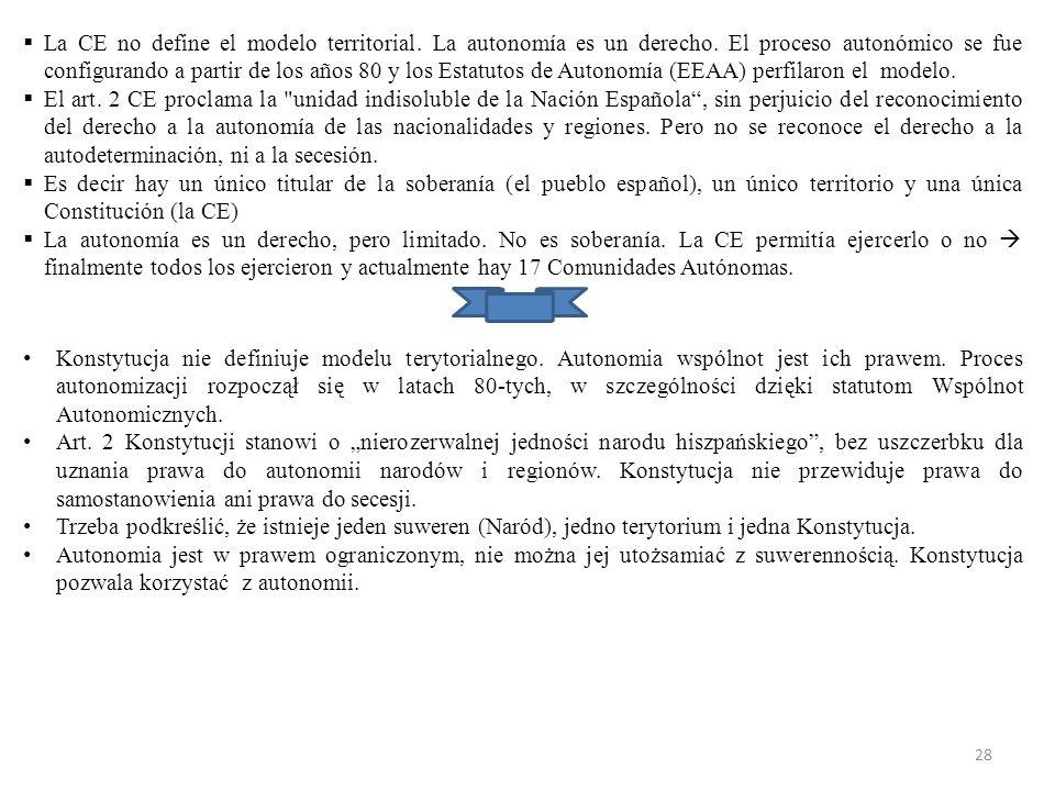 La CE no define el modelo territorial. La autonomía es un derecho