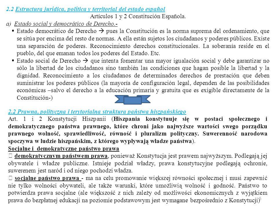 Artículos 1 y 2 Constitución Española.