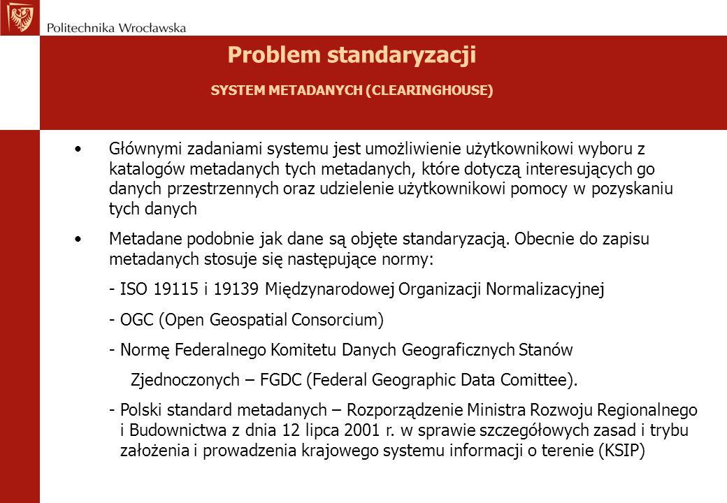 Problem standaryzacji SYSTEM METADANYCH (CLEARINGHOUSE)