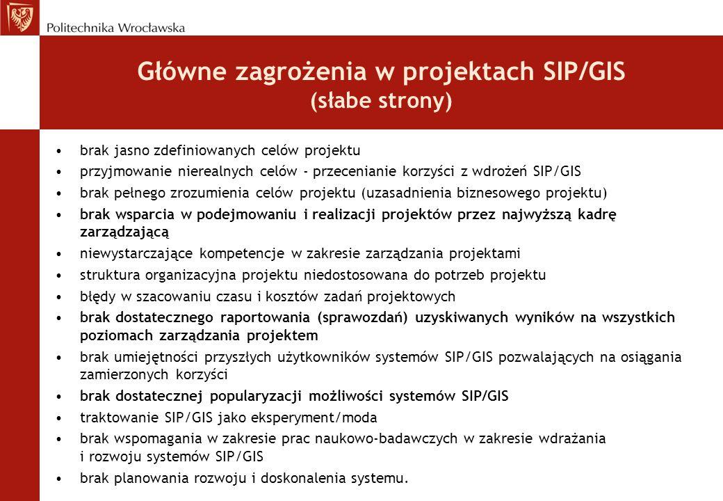 Główne zagrożenia w projektach SIP/GIS (słabe strony)