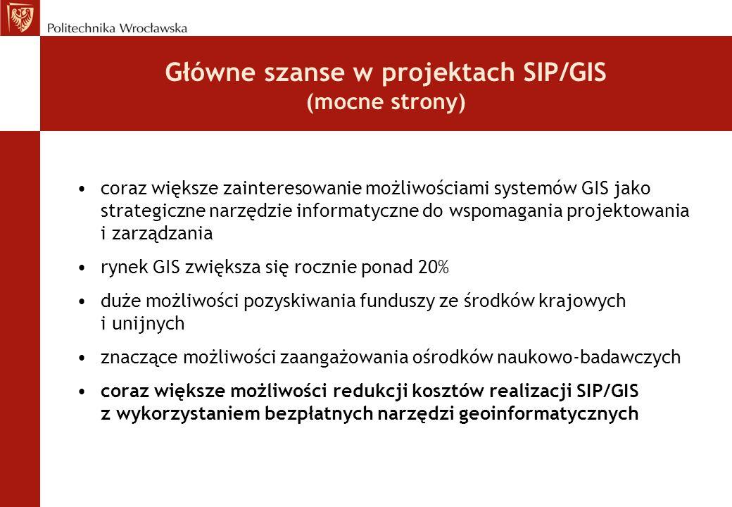 Główne szanse w projektach SIP/GIS (mocne strony)