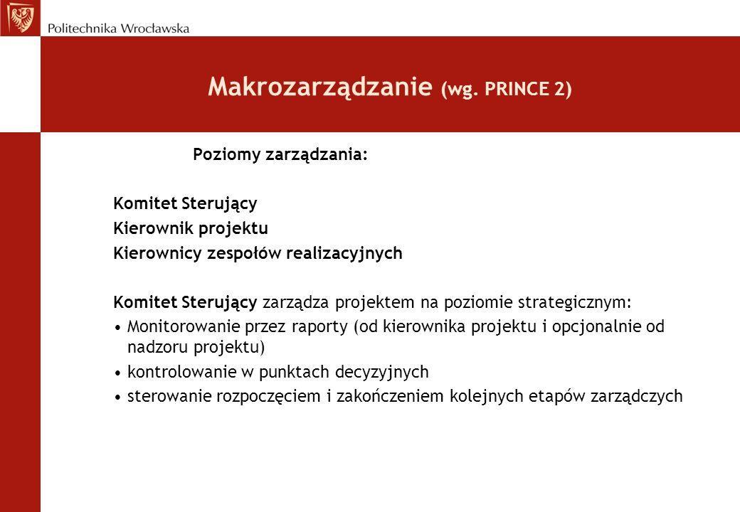 Makrozarządzanie (wg. PRINCE 2)