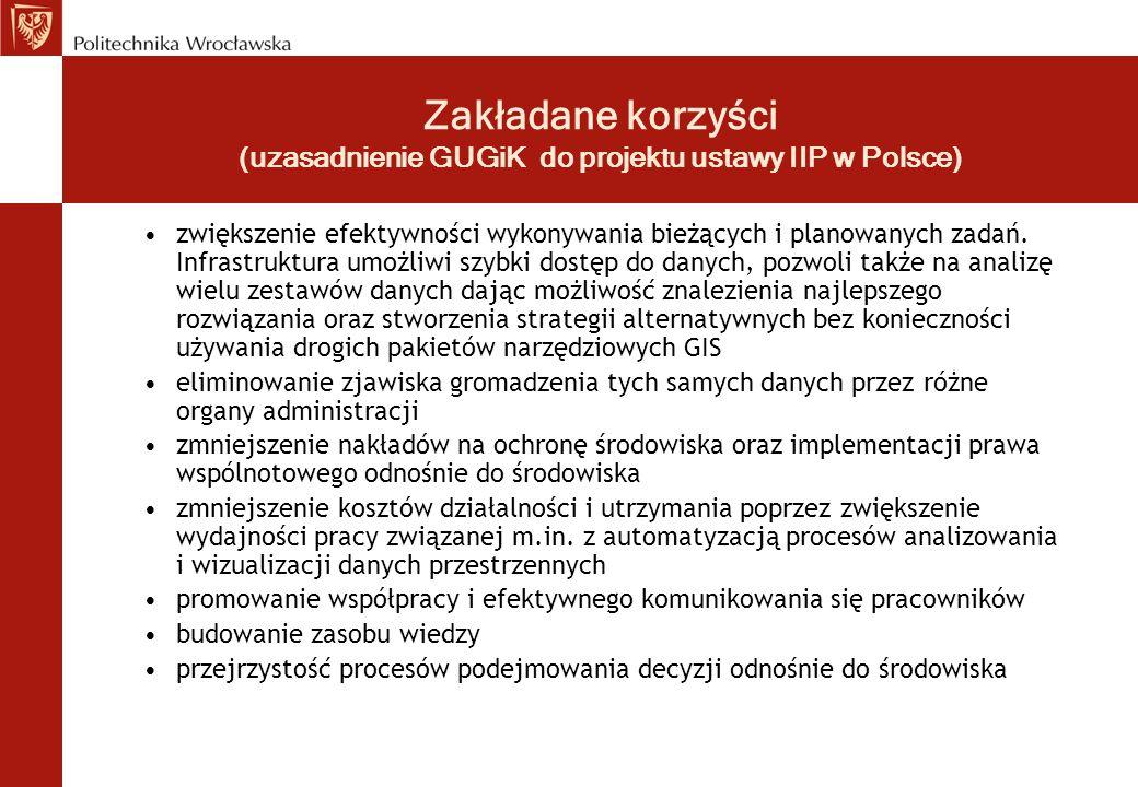 Zakładane korzyści (uzasadnienie GUGiK do projektu ustawy IIP w Polsce)