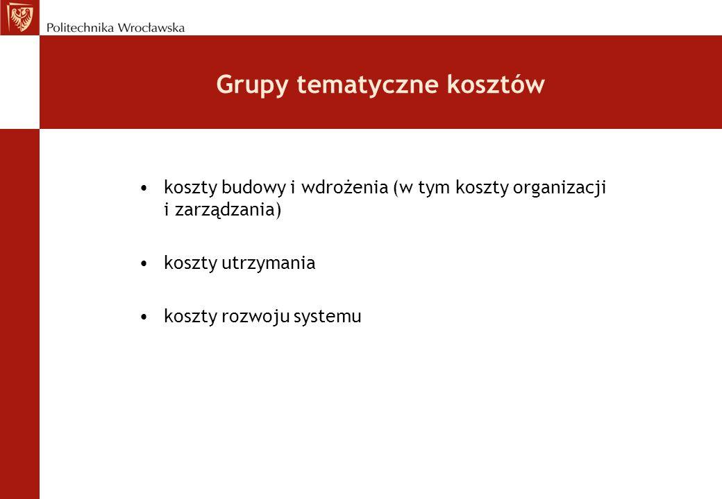 Grupy tematyczne kosztów