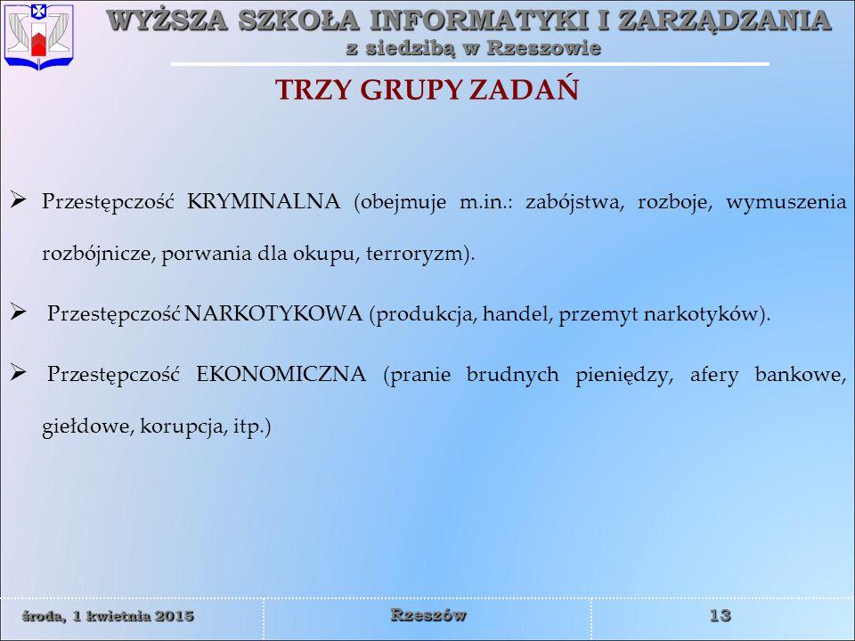 TRZY GRUPY ZADAŃ Przestępczość KRYMINALNA (obejmuje m.in.: zabójstwa, rozboje, wymuszenia rozbójnicze, porwania dla okupu, terroryzm).