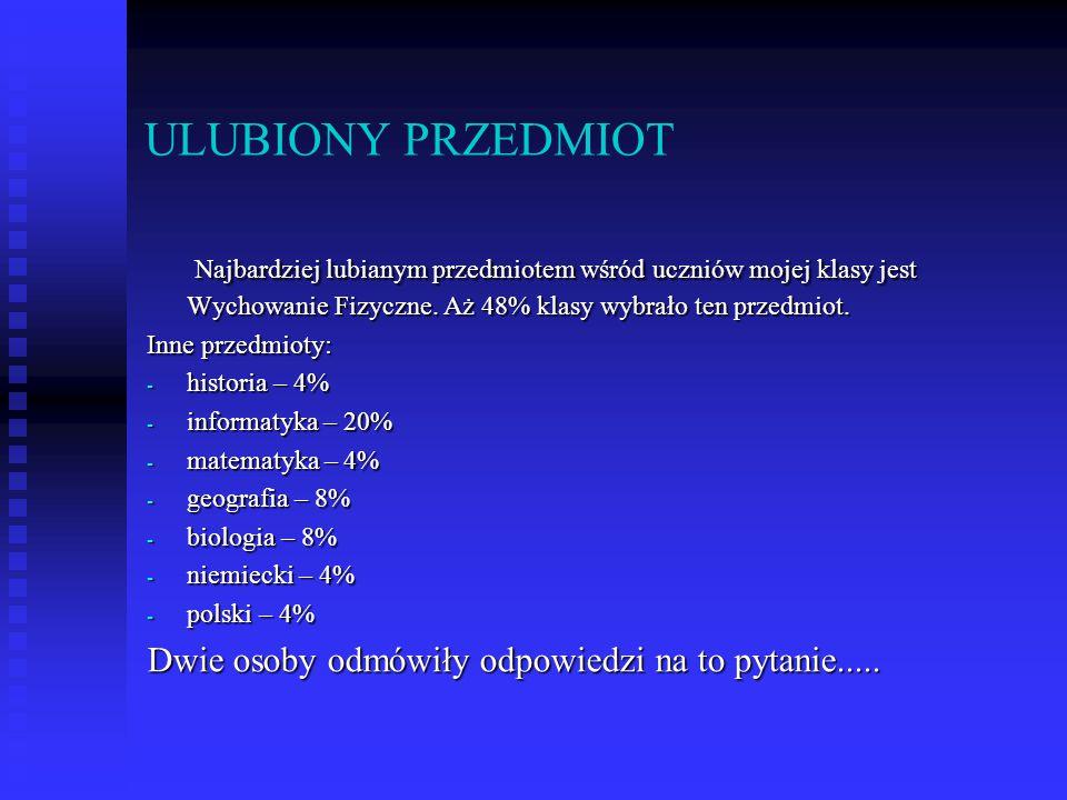 ULUBIONY PRZEDMIOT Najbardziej lubianym przedmiotem wśród uczniów mojej klasy jest Wychowanie Fizyczne. Aż 48% klasy wybrało ten przedmiot.