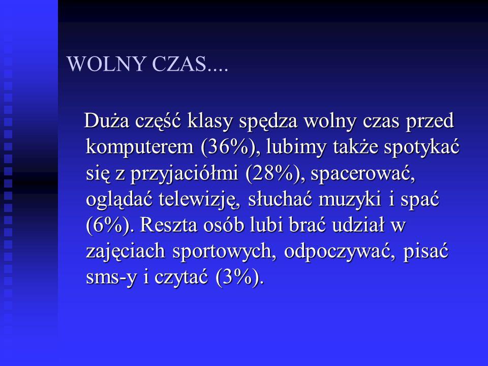 WOLNY CZAS....