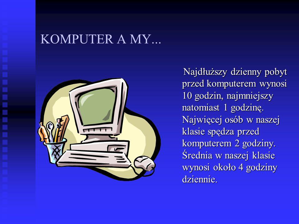 KOMPUTER A MY...