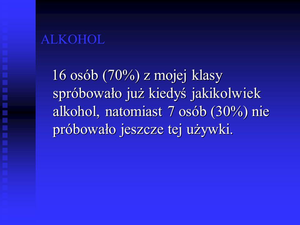 ALKOHOL 16 osób (70%) z mojej klasy spróbowało już kiedyś jakikolwiek alkohol, natomiast 7 osób (30%) nie próbowało jeszcze tej używki.