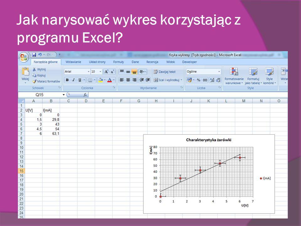 Jak narysować wykres korzystając z programu Excel