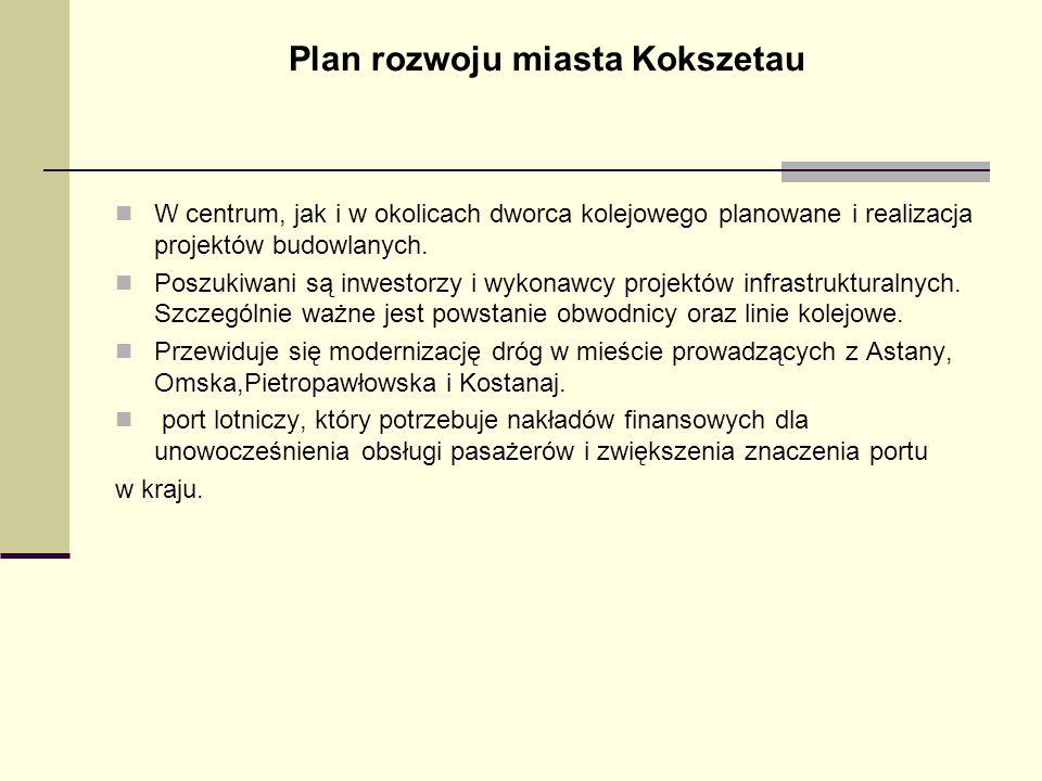 Plan rozwoju miasta Kokszetau