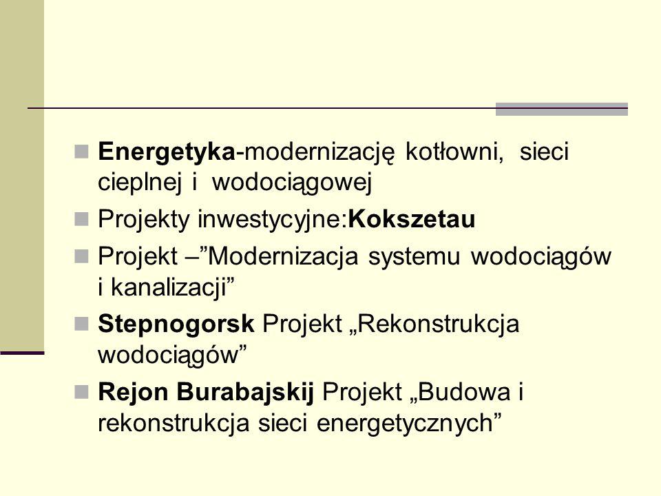 Energetyka-modernizację kotłowni, sieci cieplnej i wodociągowej