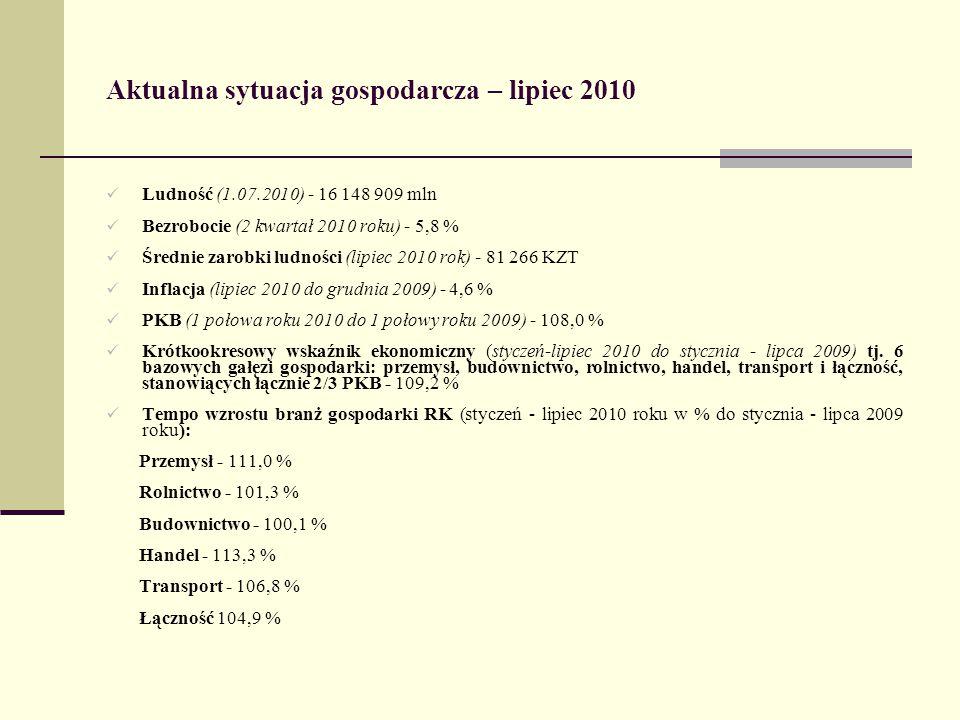Aktualna sytuacja gospodarcza – lipiec 2010