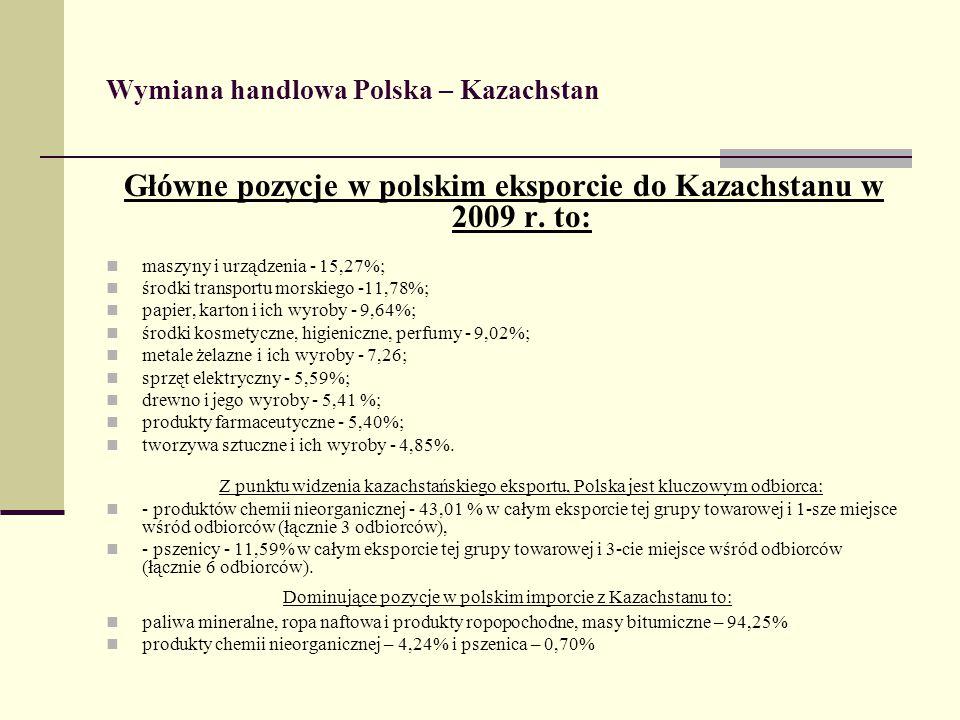 Wymiana handlowa Polska – Kazachstan