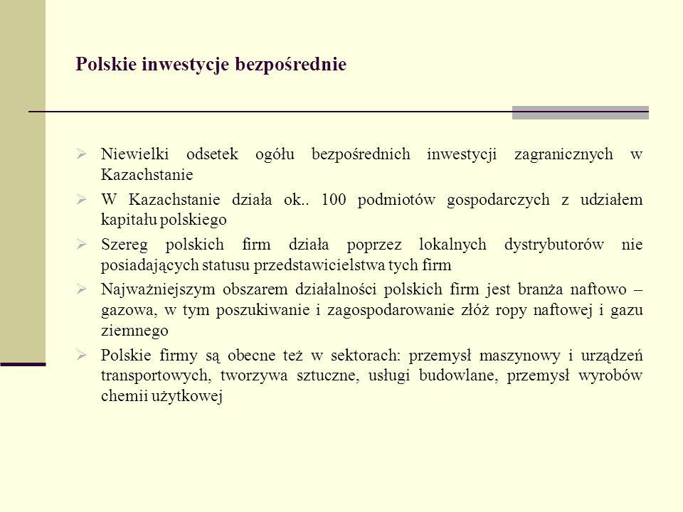 Polskie inwestycje bezpośrednie