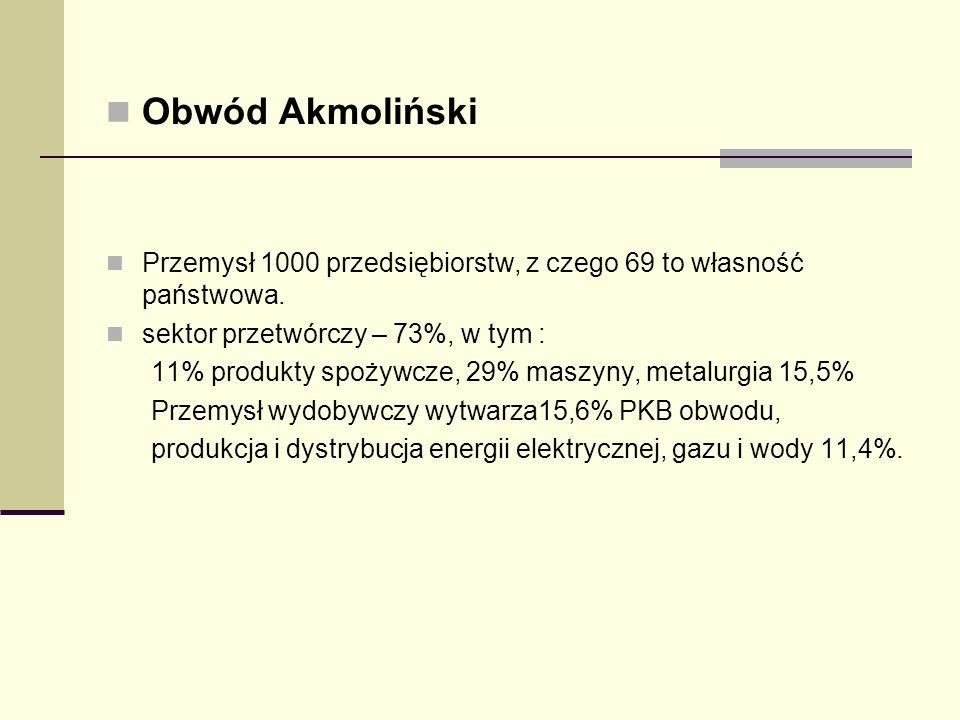 Obwód Akmoliński Przemysł 1000 przedsiębiorstw, z czego 69 to własność państwowa. sektor przetwórczy – 73%, w tym :