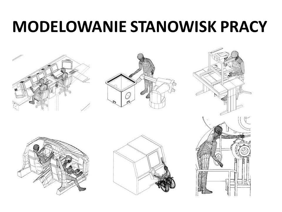 MODELOWANIE STANOWISK PRACY