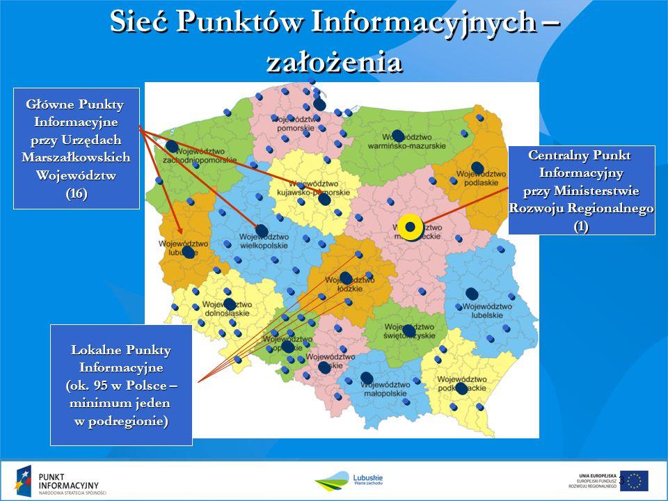 Sieć Punktów Informacyjnych – założenia