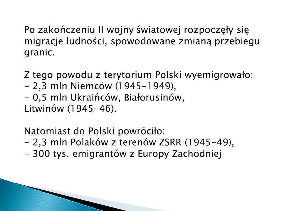 Po zakończeniu II wojny światowej rozpoczęły się migracje ludności, spowodowane zmianą przebiegu granic. Z tego powodu z terytorium Polski wyemigrowało: - 2,3 mln Niemców (1945-1949), - 0,5 mln Ukraińców, Białorusinów, Litwinów (1945-46). Natomiast do Polski powróciło: - 2,3 mln Polaków z terenów ZSRR (1945-49), - 300 tys. emigrantów z Europy Zachodniej