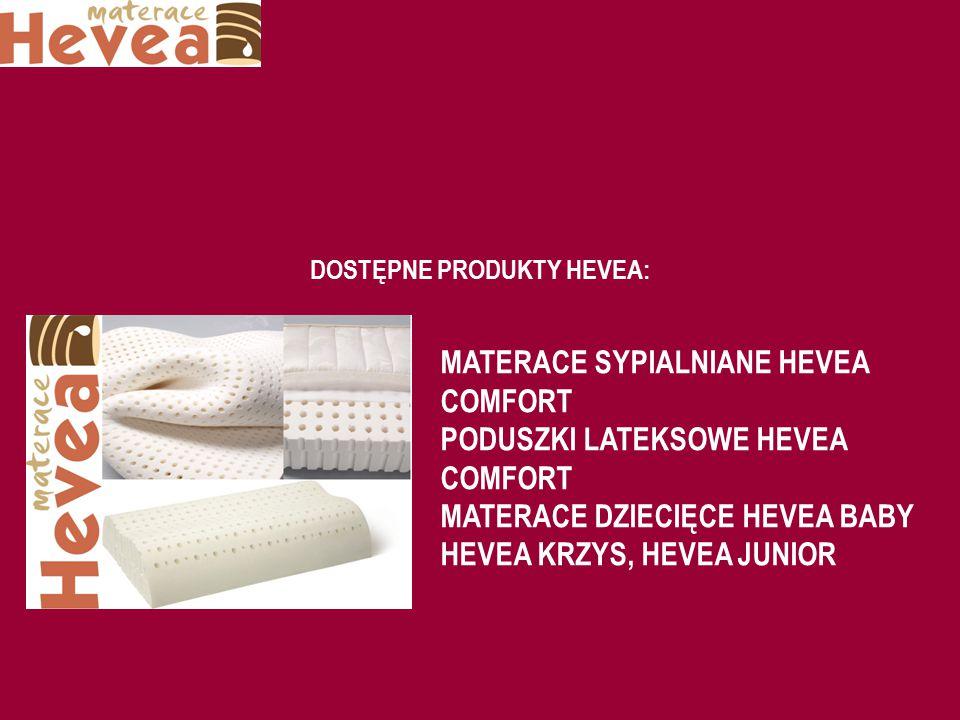 DOSTĘPNE PRODUKTY HEVEA: