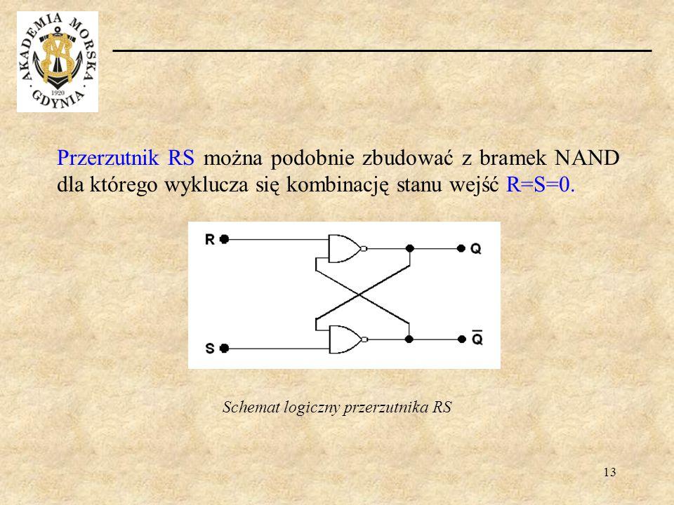 Schemat logiczny przerzutnika RS