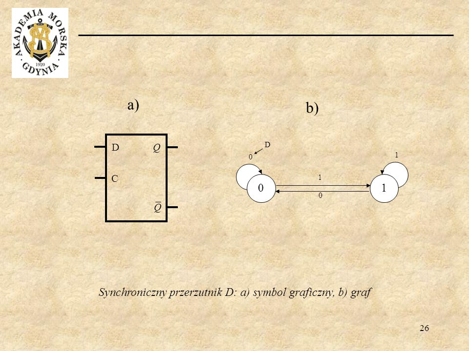 Synchroniczny przerzutnik D: a) symbol graficzny, b) graf