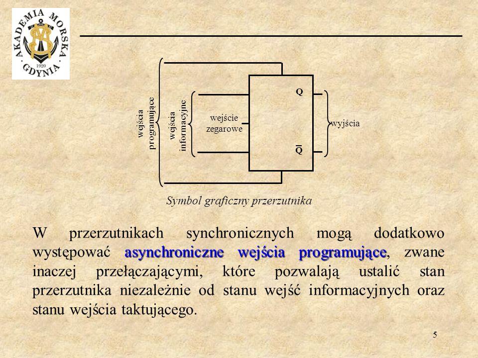 Symbol graficzny przerzutnika