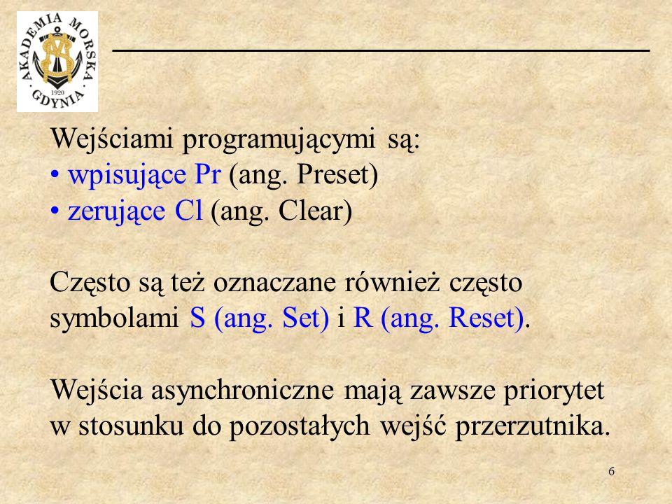 Wejściami programującymi są: