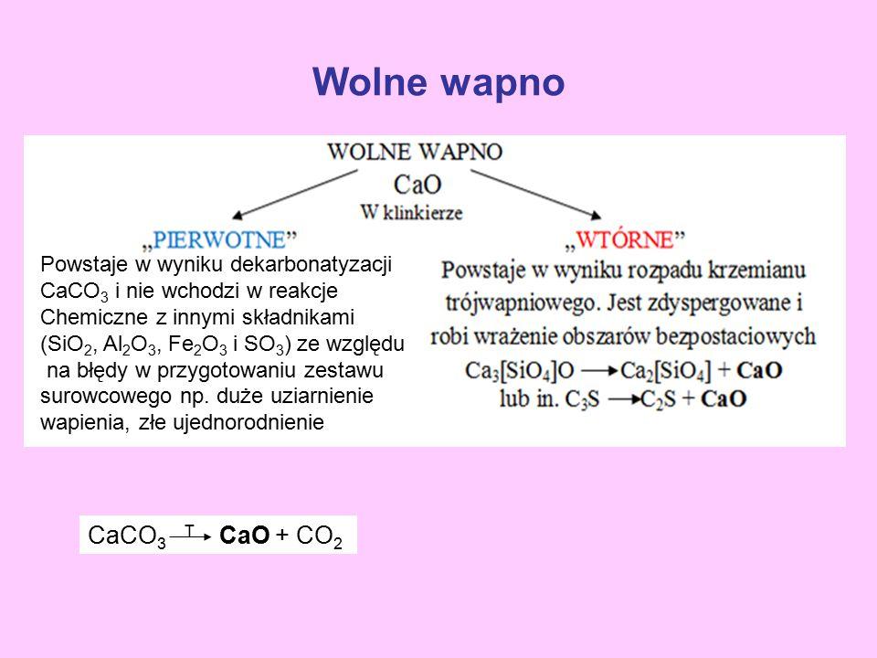 Wolne wapno CaCO3 T CaO + CO2 Powstaje w wyniku dekarbonatyzacji