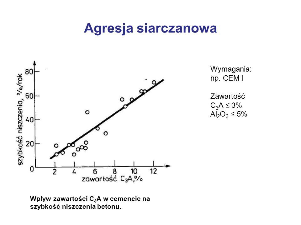 Agresja siarczanowa Wymagania: np. CEM I Zawartość C3A ≤ 3% Al2O3 ≤ 5%