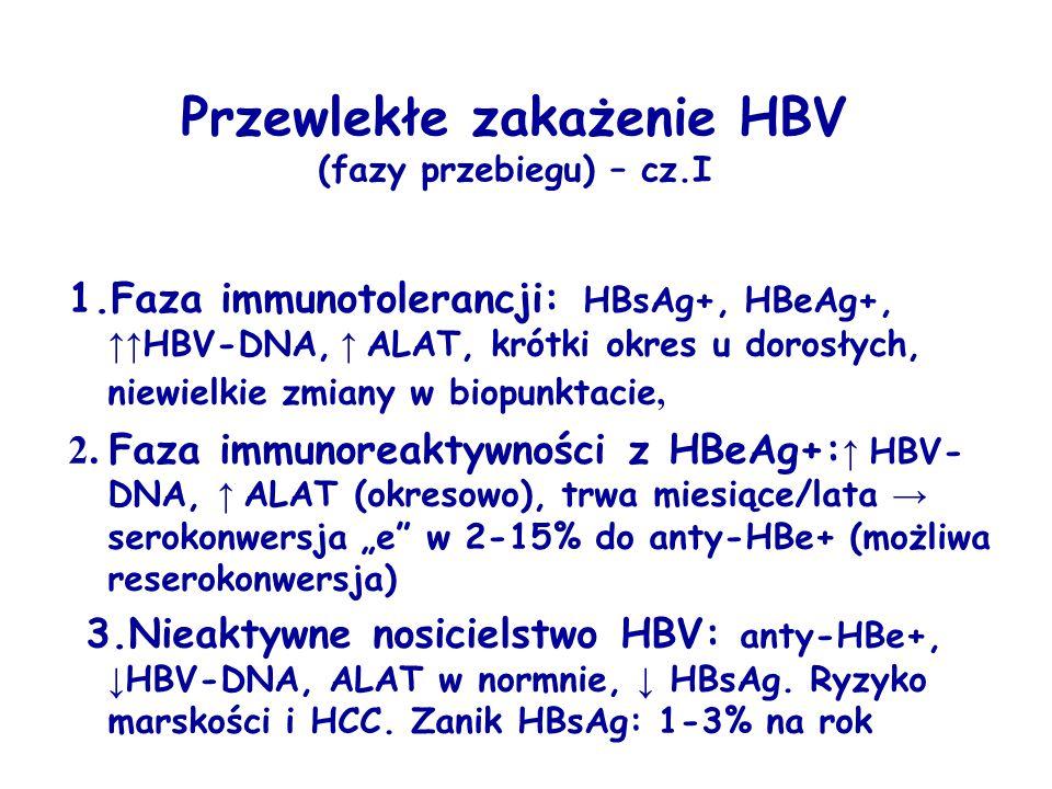 Przewlekłe zakażenie HBV (fazy przebiegu) – cz.I