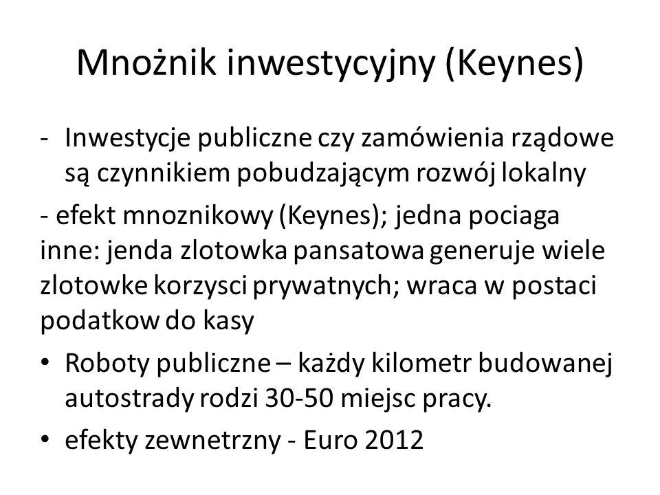 Mnożnik inwestycyjny (Keynes)