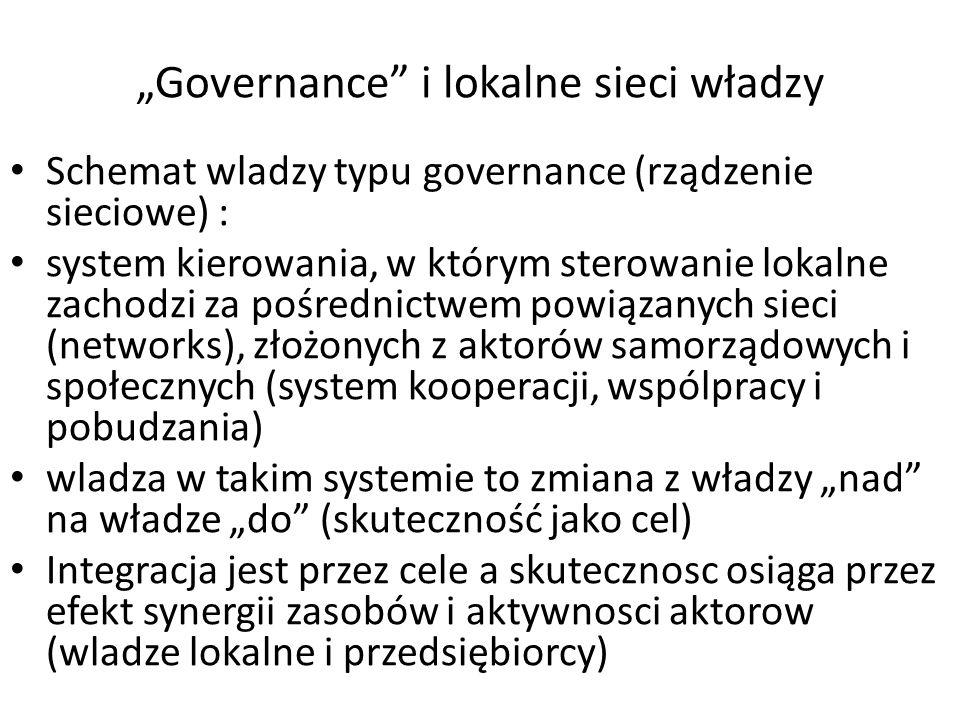 """""""Governance i lokalne sieci władzy"""