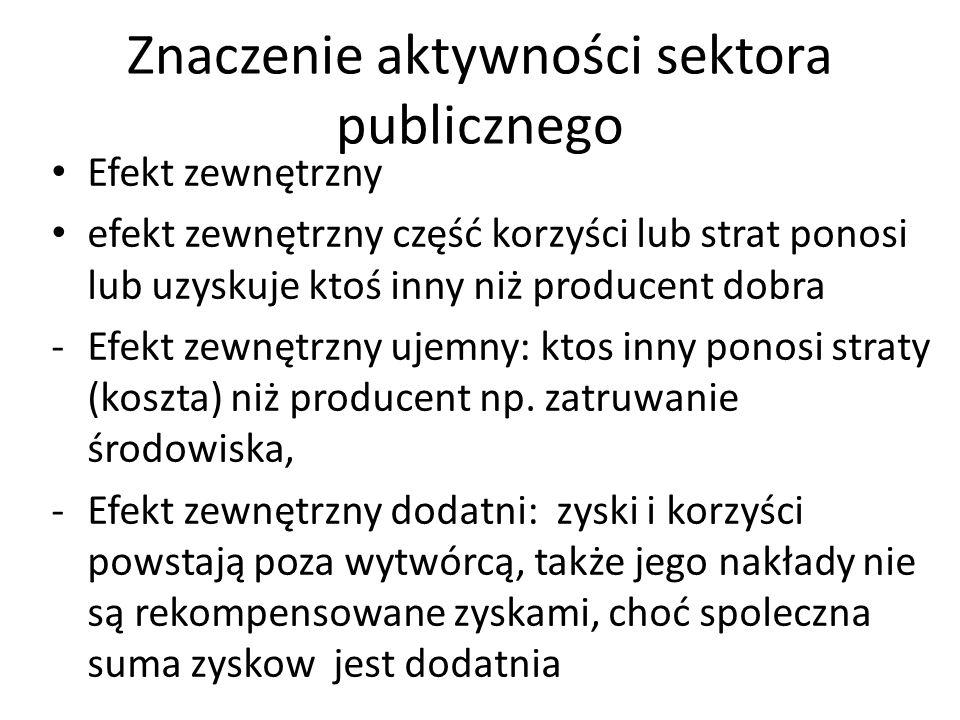 Znaczenie aktywności sektora publicznego