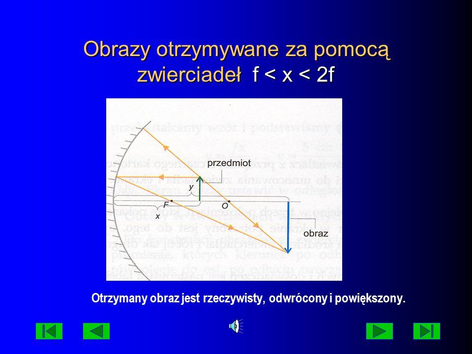 Obrazy otrzymywane za pomocą zwierciadeł f < x < 2f