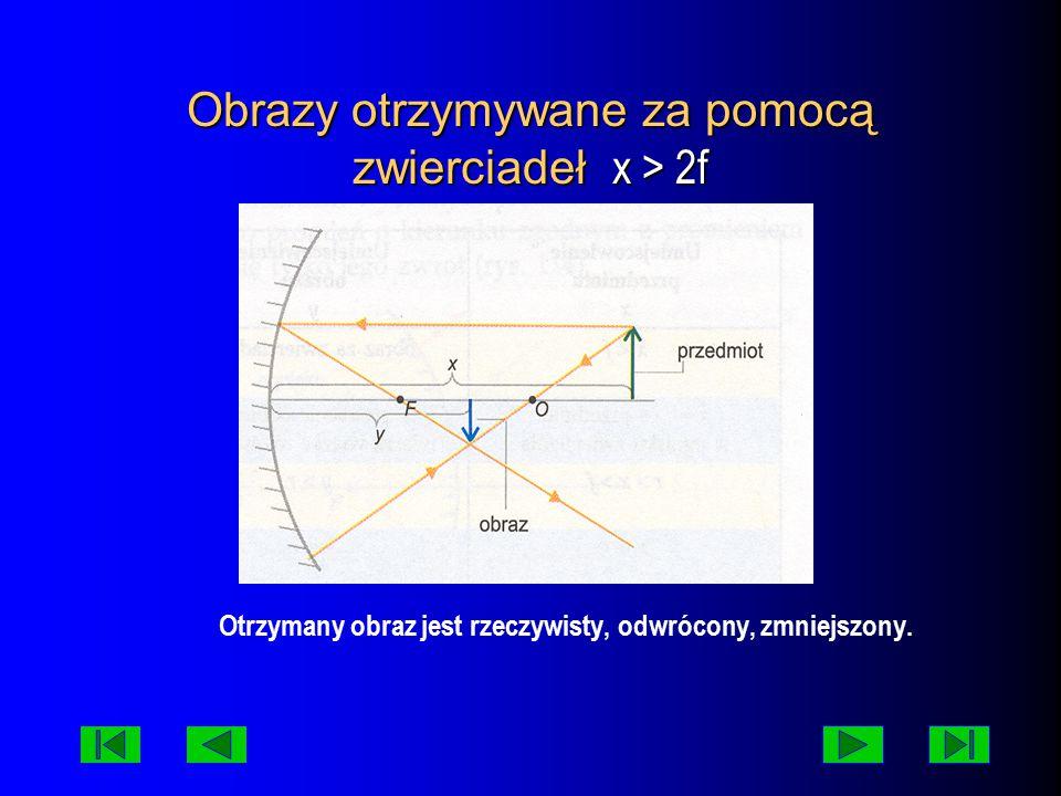 Obrazy otrzymywane za pomocą zwierciadeł x > 2f