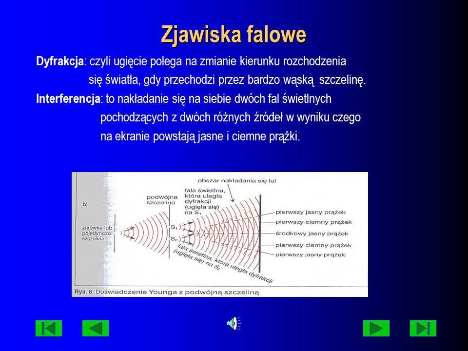 Zjawiska falowe Dyfrakcja: czyli ugięcie polega na zmianie kierunku rozchodzenia. się światła, gdy przechodzi przez bardzo wąską szczelinę.
