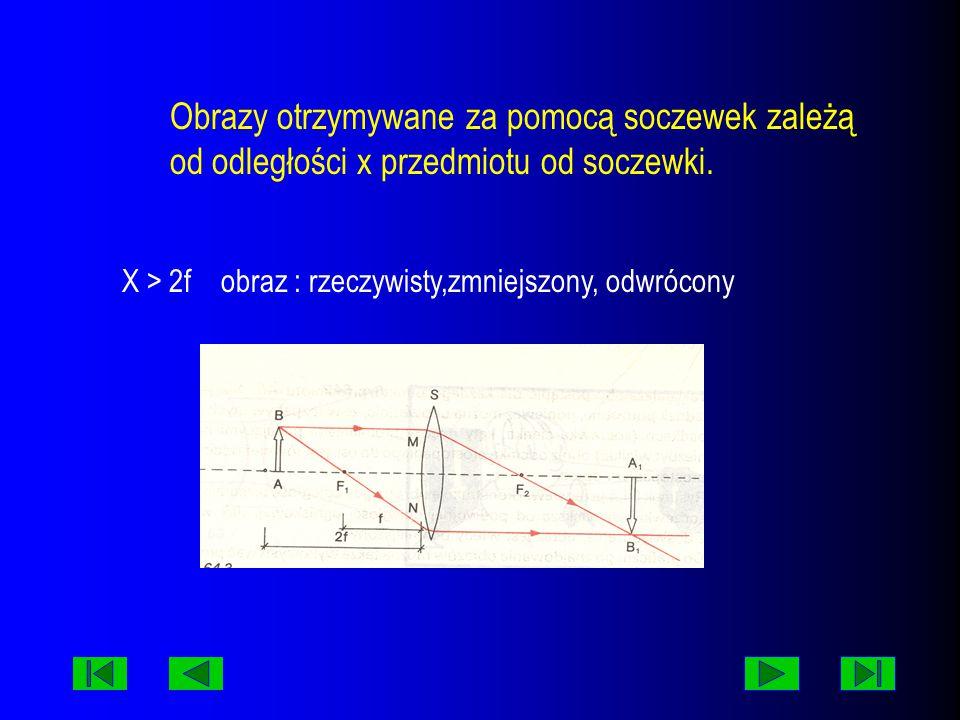 Obrazy otrzymywane za pomocą soczewek zależą od odległości x przedmiotu od soczewki.