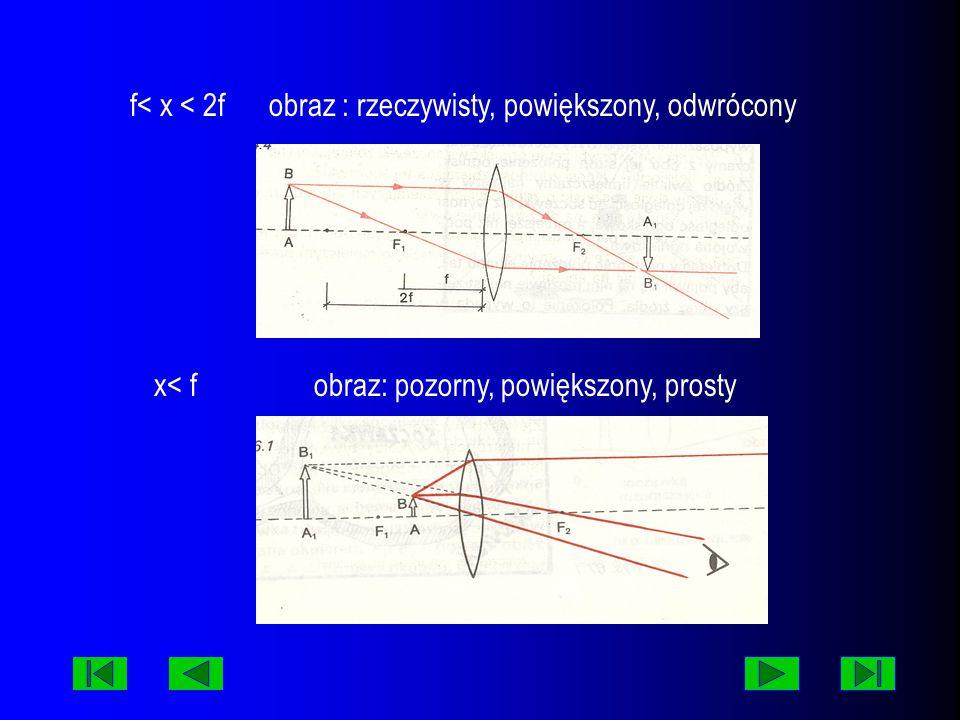 f< x < 2f obraz : rzeczywisty, powiększony, odwrócony