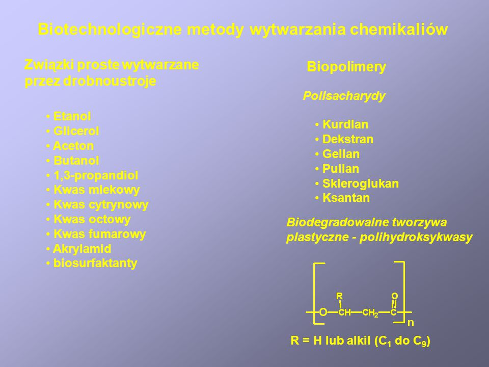 Biotechnologiczne metody wytwarzania chemikaliów
