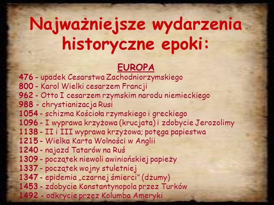 Najważniejsze wydarzenia historyczne epoki: