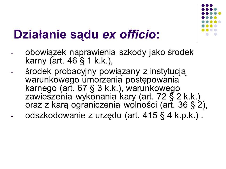 Działanie sądu ex officio: