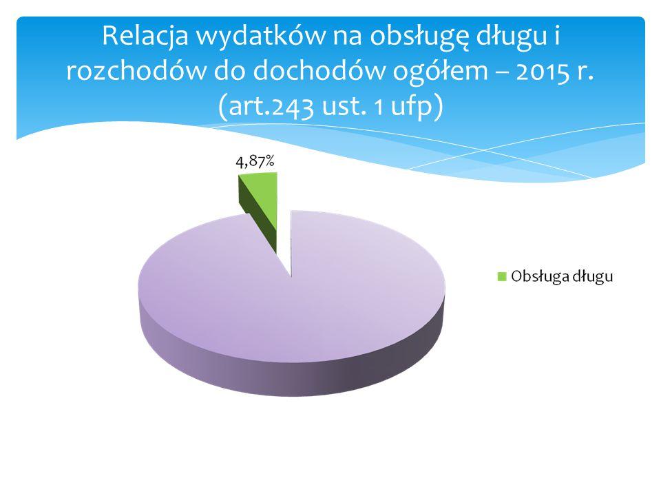 Relacja wydatków na obsługę długu i rozchodów do dochodów ogółem – 2015 r. (art.243 ust. 1 ufp)